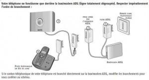 transmetteur téléphonique d' alarme